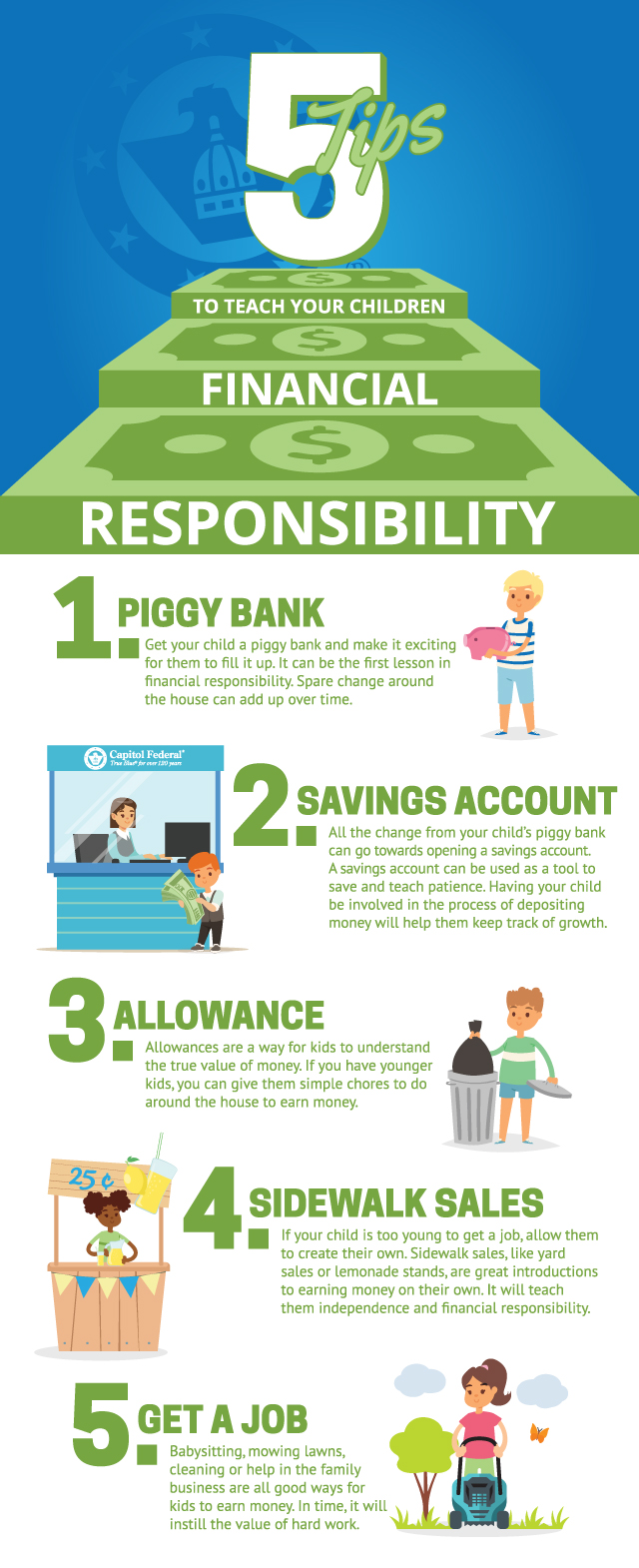 Teaching Kids Financial Responsibility.