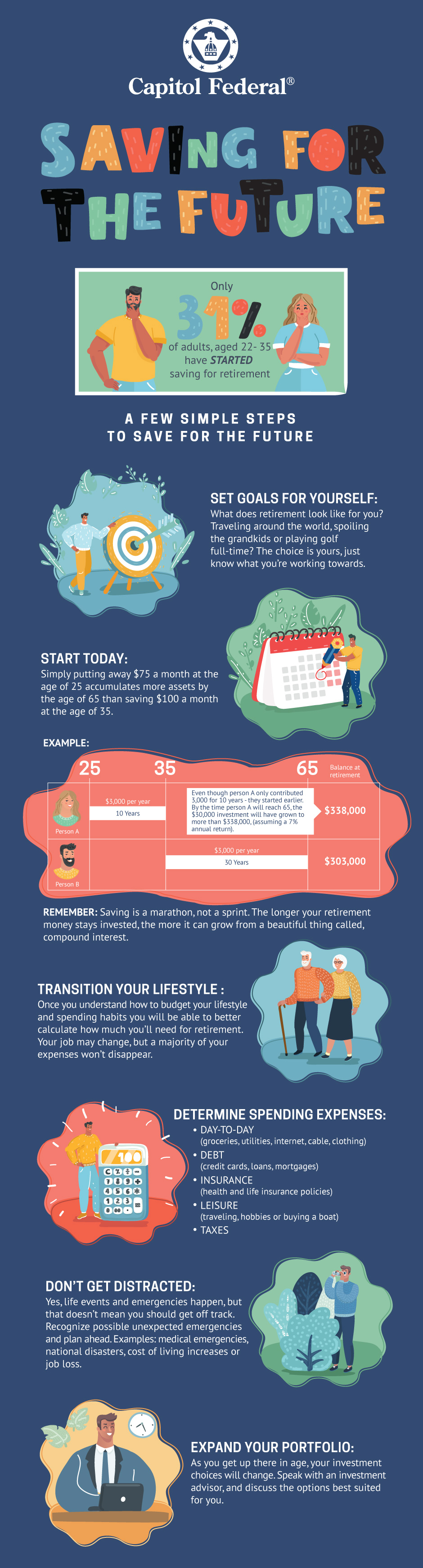 Saving for Retirement Infographic.